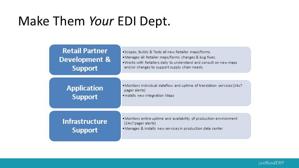 Retail Partner Development & Support Infrastructure Support