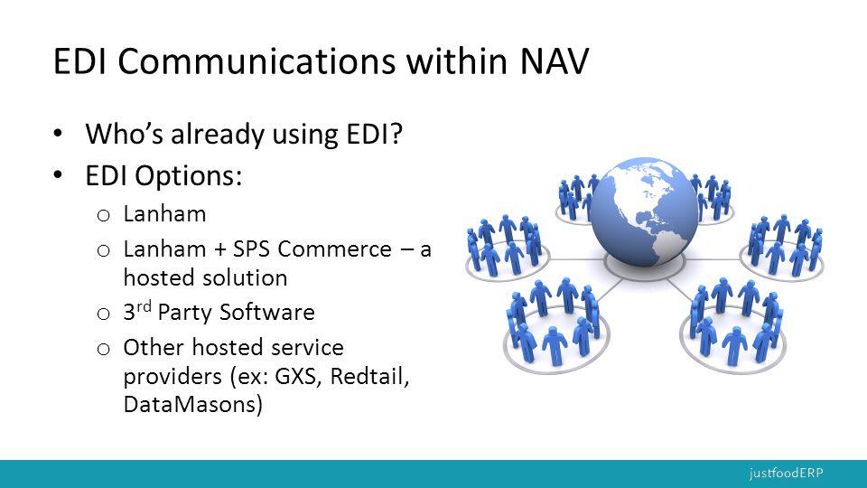 EDI Communications within NAV