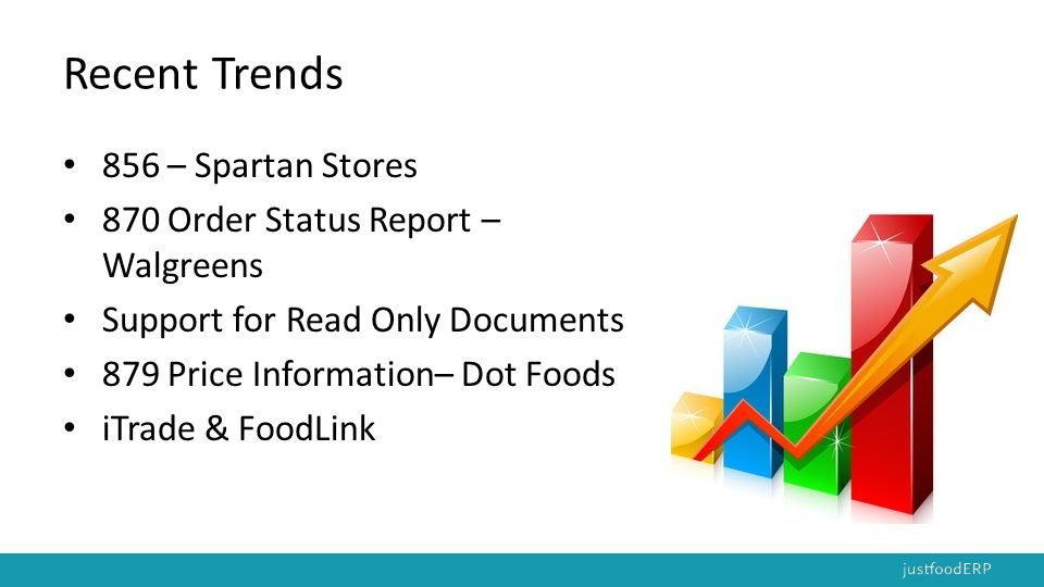Recent Trends 856 – Spartan Stores 870 Order Status Report – Walgreens
