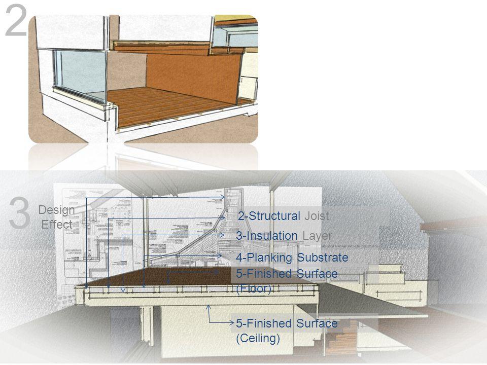 2 3 Design Effect 2-Structural Joist 3-Insulation Layer