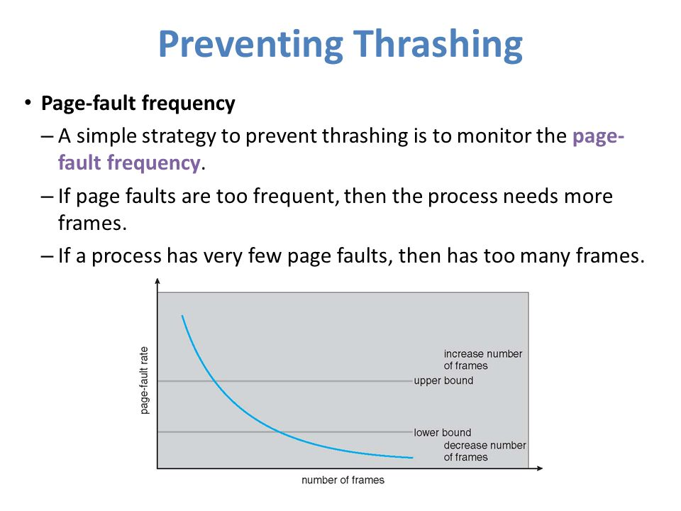 Preventing Thrashing Page-fault frequency