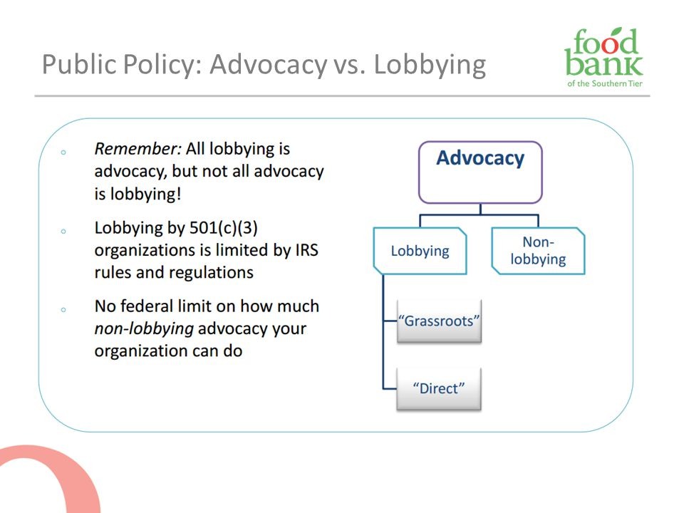 Public Policy: Advocacy vs. Lobbying