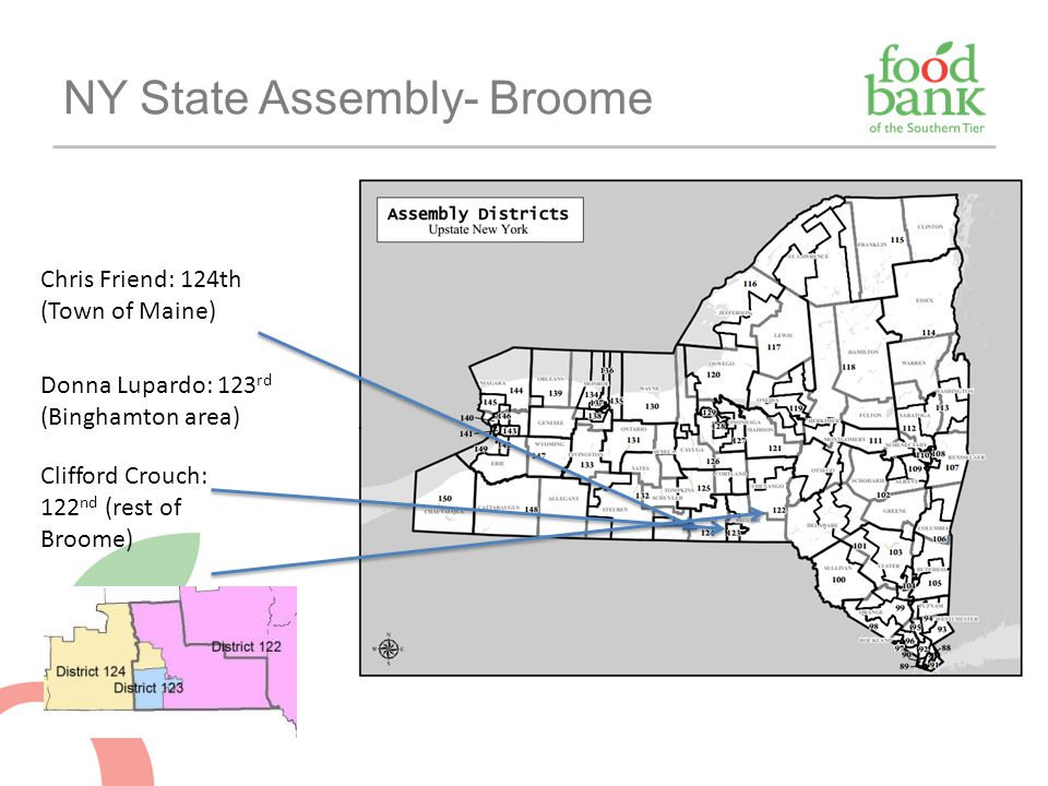 NY State Assembly- Broome