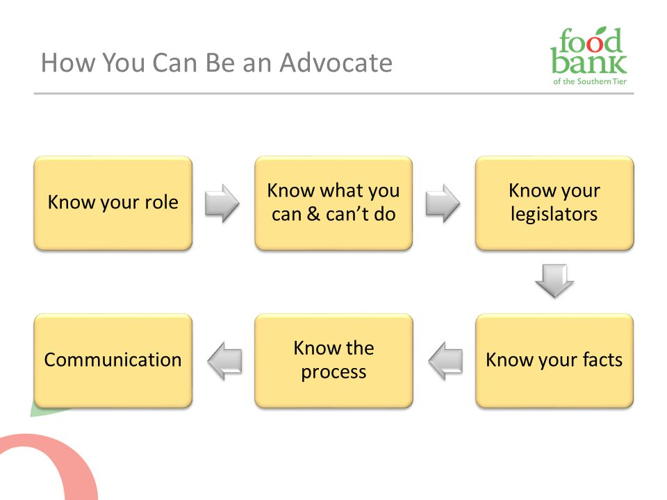 How You Can Be an Advocate