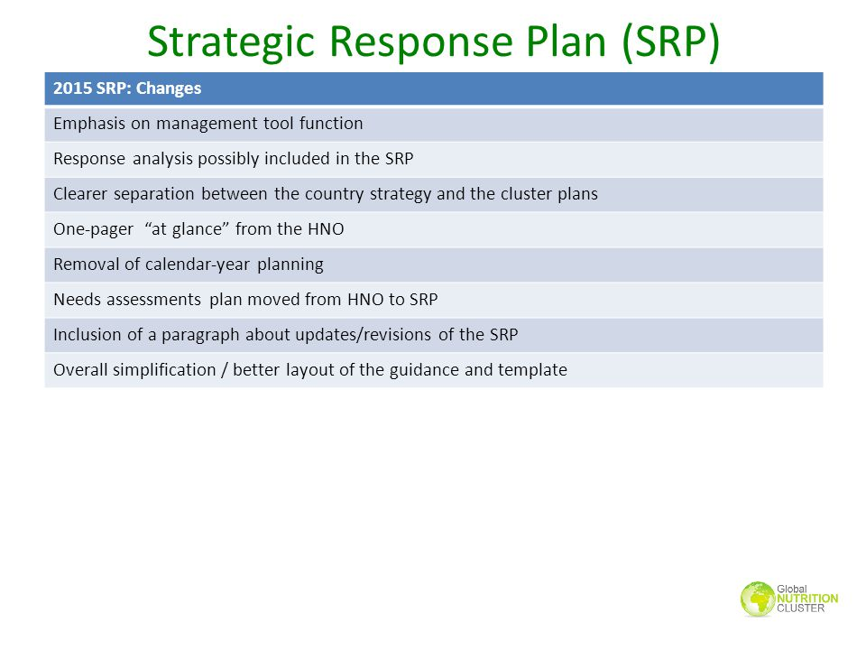 Strategic Response Plan (SRP)