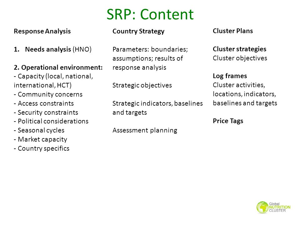 SRP: Content Response Analysis Needs analysis (HNO)