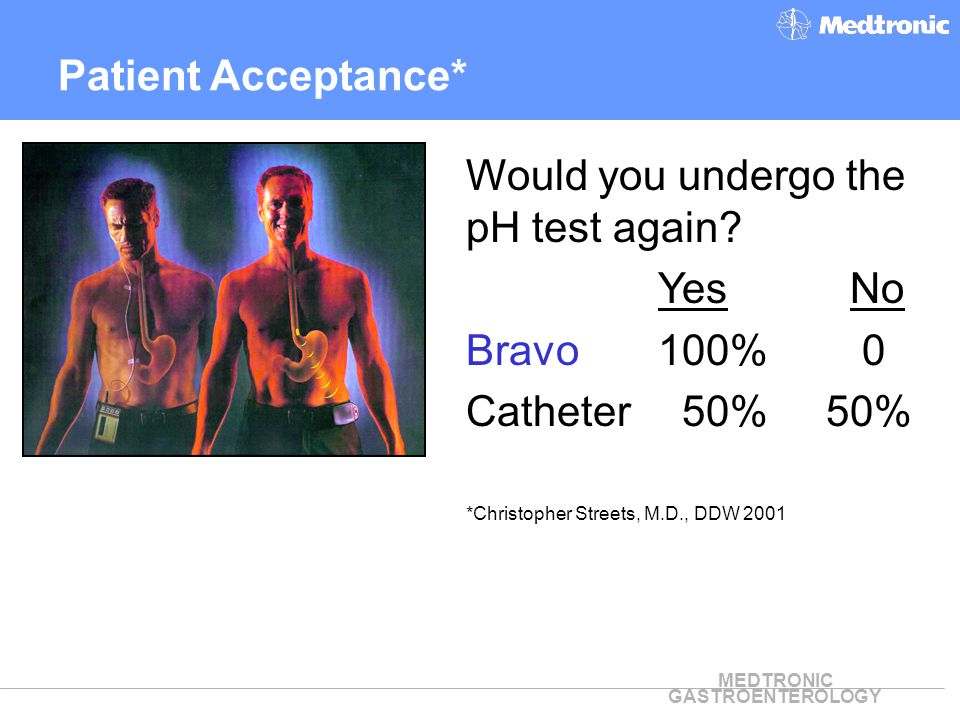 Would you undergo the pH test again Yes No Bravo 100% 0