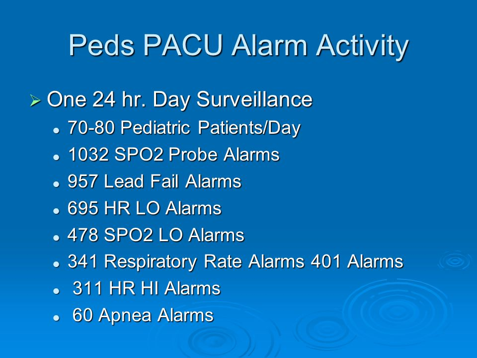 Peds PACU Alarm Activity