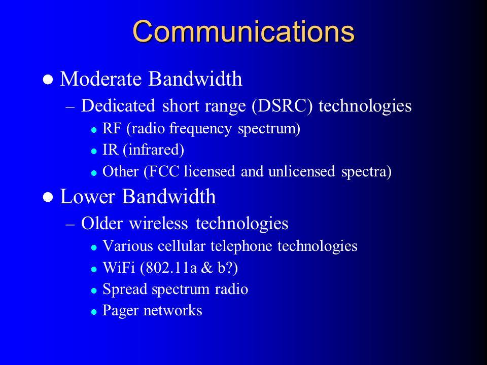 Communications Moderate Bandwidth Lower Bandwidth