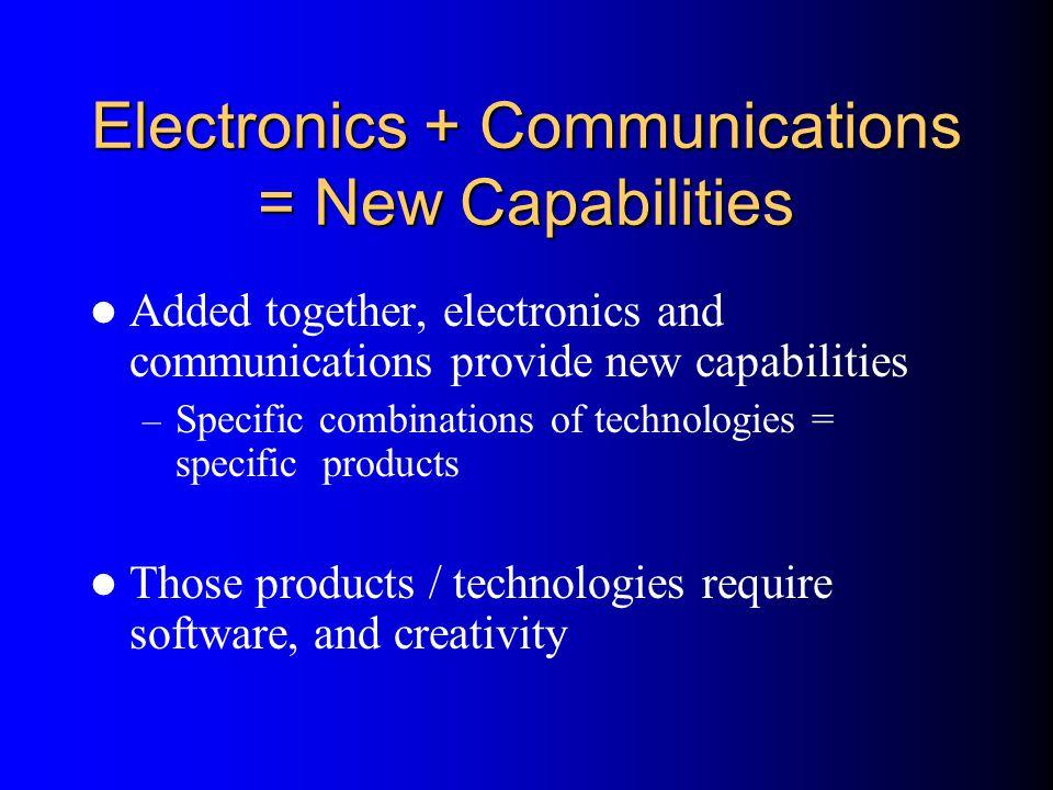 Electronics + Communications = New Capabilities