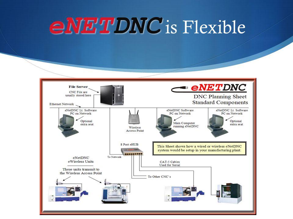 eNETDNC is Flexible