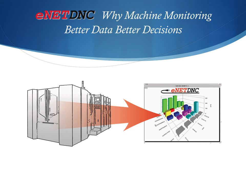 eNETDNC Why Machine Monitoring Better Data Better Decisions