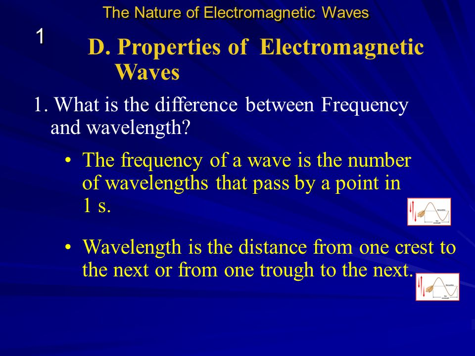 D. Properties of Electromagnetic Waves