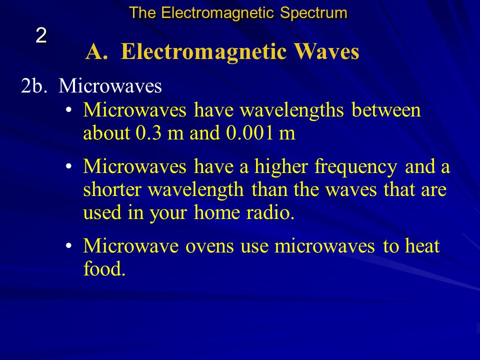 A. Electromagnetic Waves