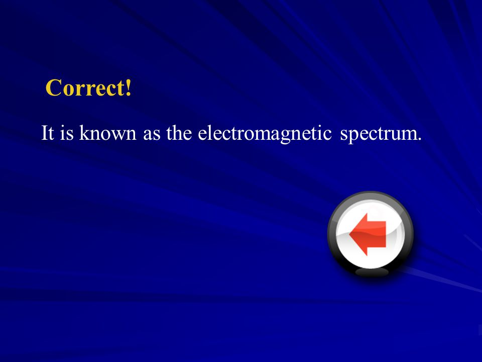 Correct! It is known as the electromagnetic spectrum.