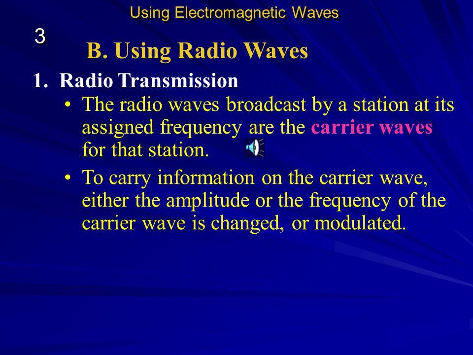B. Using Radio Waves 3 1. Radio Transmission