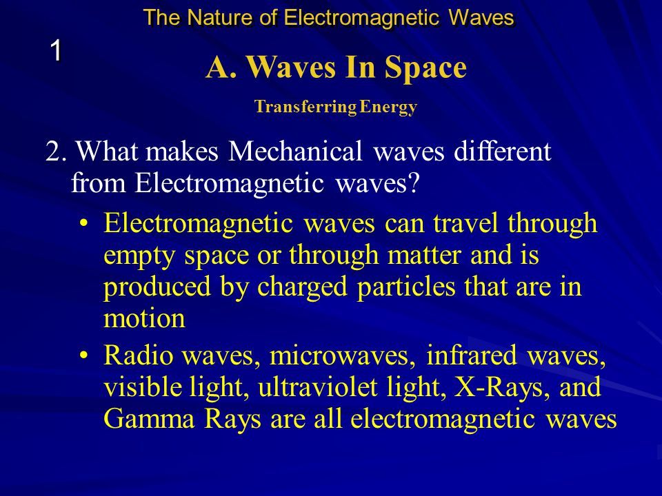 The Nature of Electromagnetic Waves