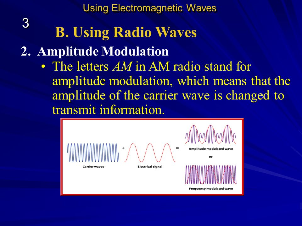 B. Using Radio Waves 3 2. Amplitude Modulation