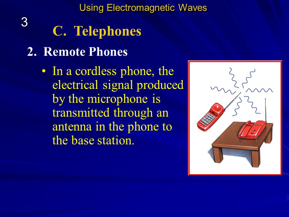 C. Telephones 3 2. Remote Phones