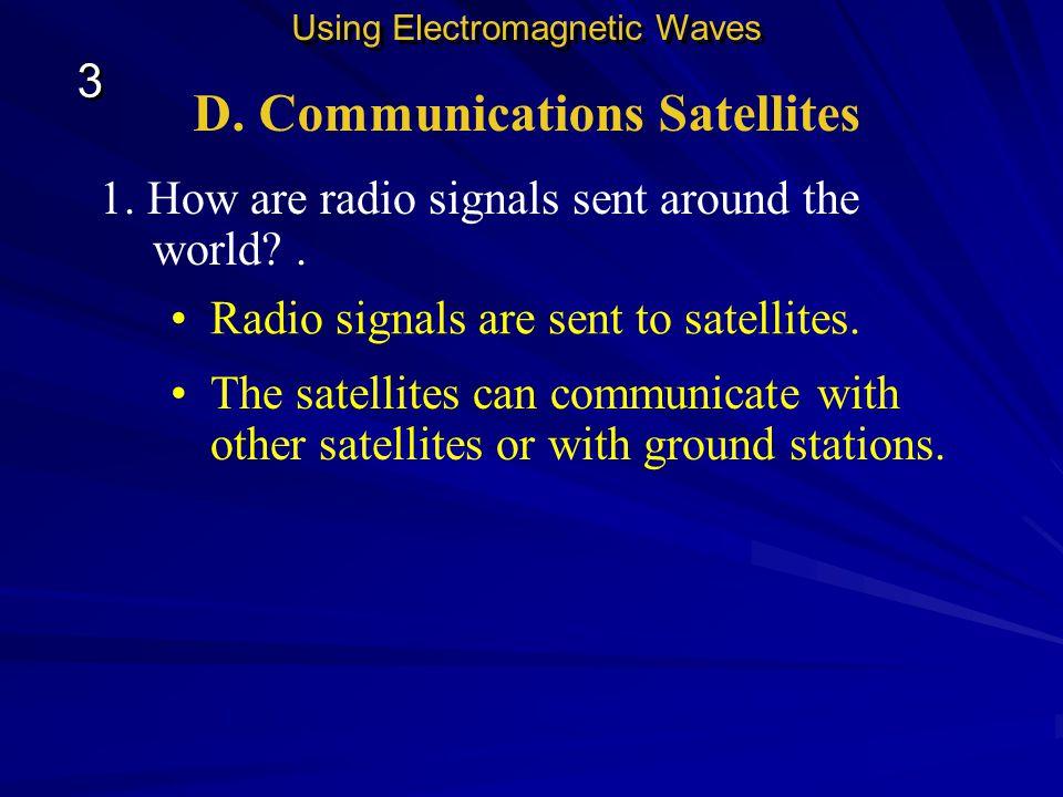 D. Communications Satellites