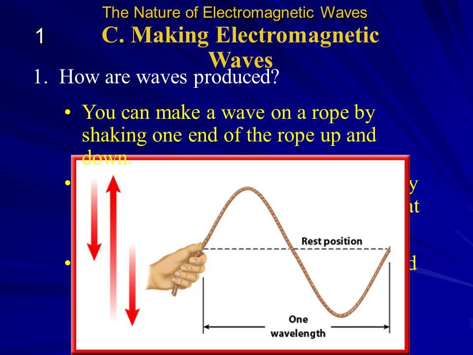 C. Making Electromagnetic Waves