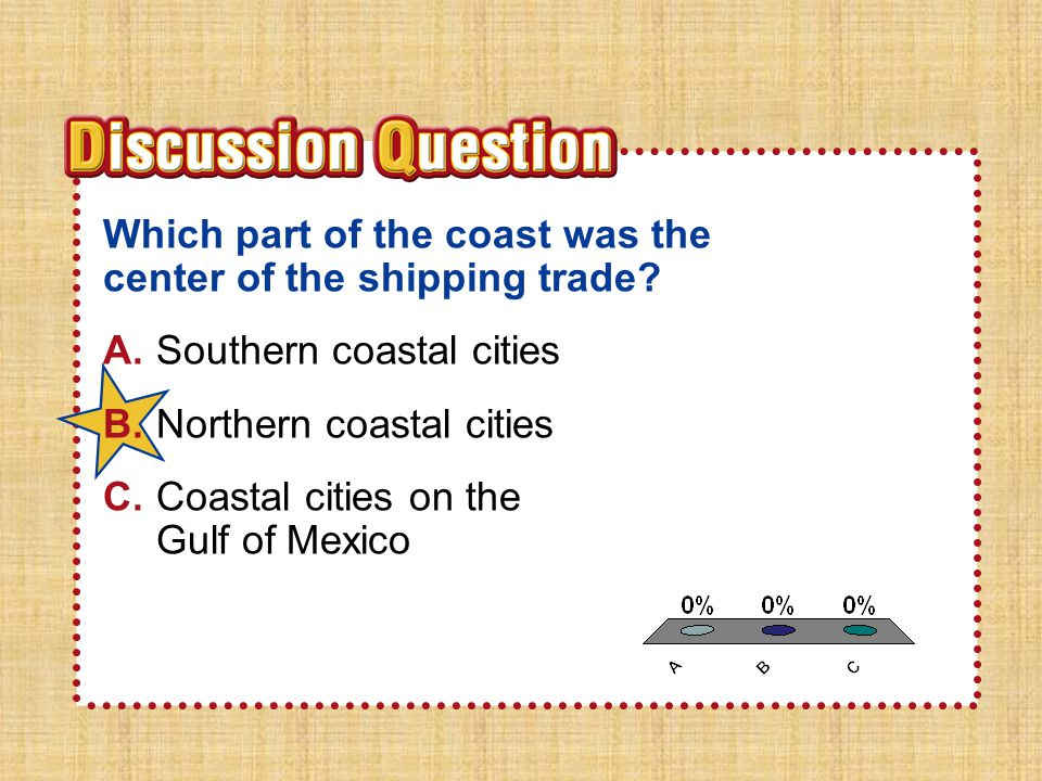 A B C Which part of the coast was the center of the shipping trade