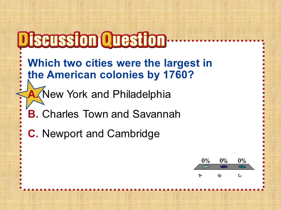 Section 1 Which two cities were the largest in the American colonies by 1760 A. New York and Philadelphia.