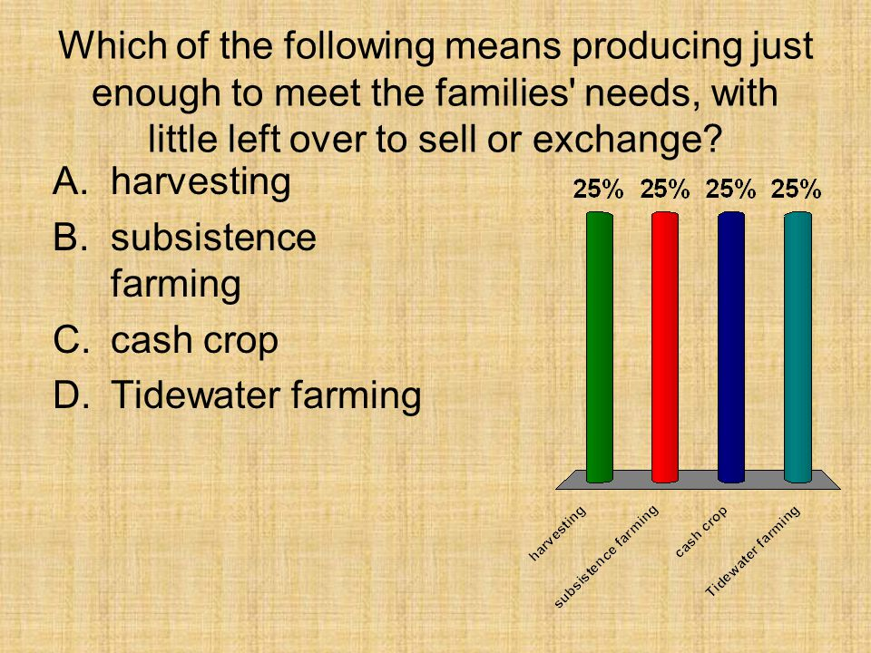 Which of the following means producing just enough to meet the families needs, with little left over to sell or exchange