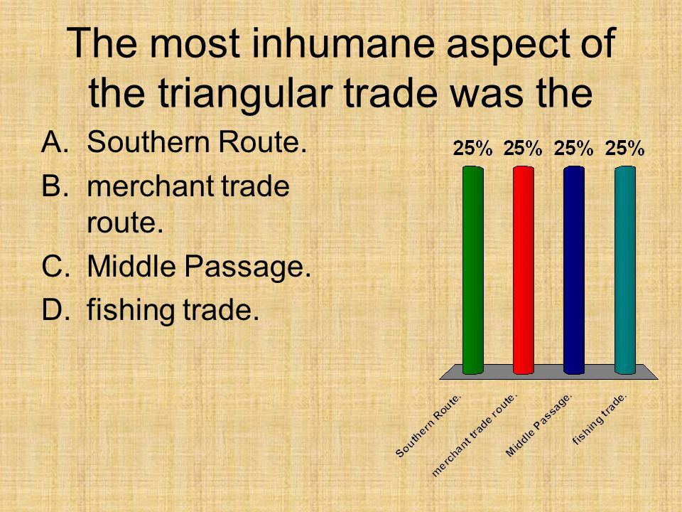 The most inhumane aspect of the triangular trade was the