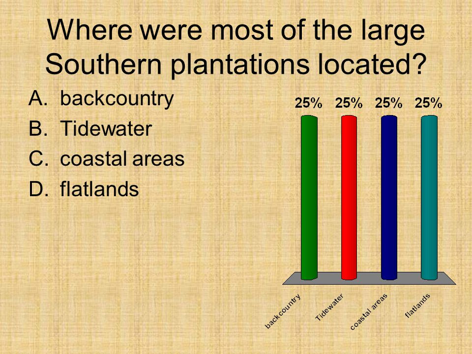 Where were most of the large Southern plantations located