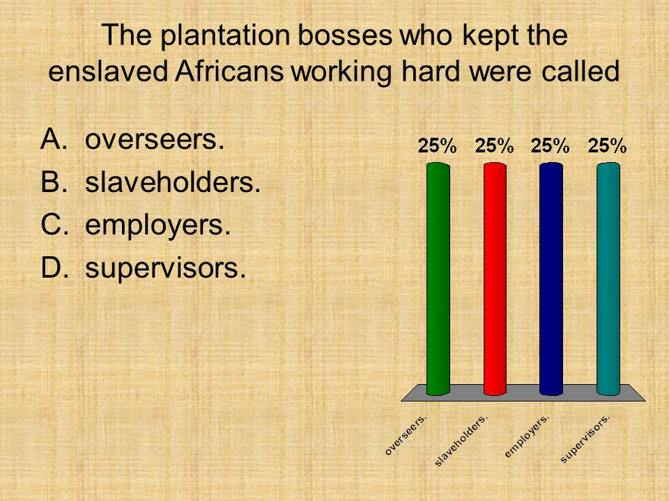 The plantation bosses who kept the enslaved Africans working hard were called