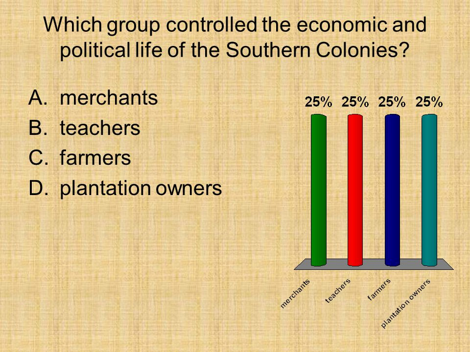 Which group controlled the economic and political life of the Southern Colonies