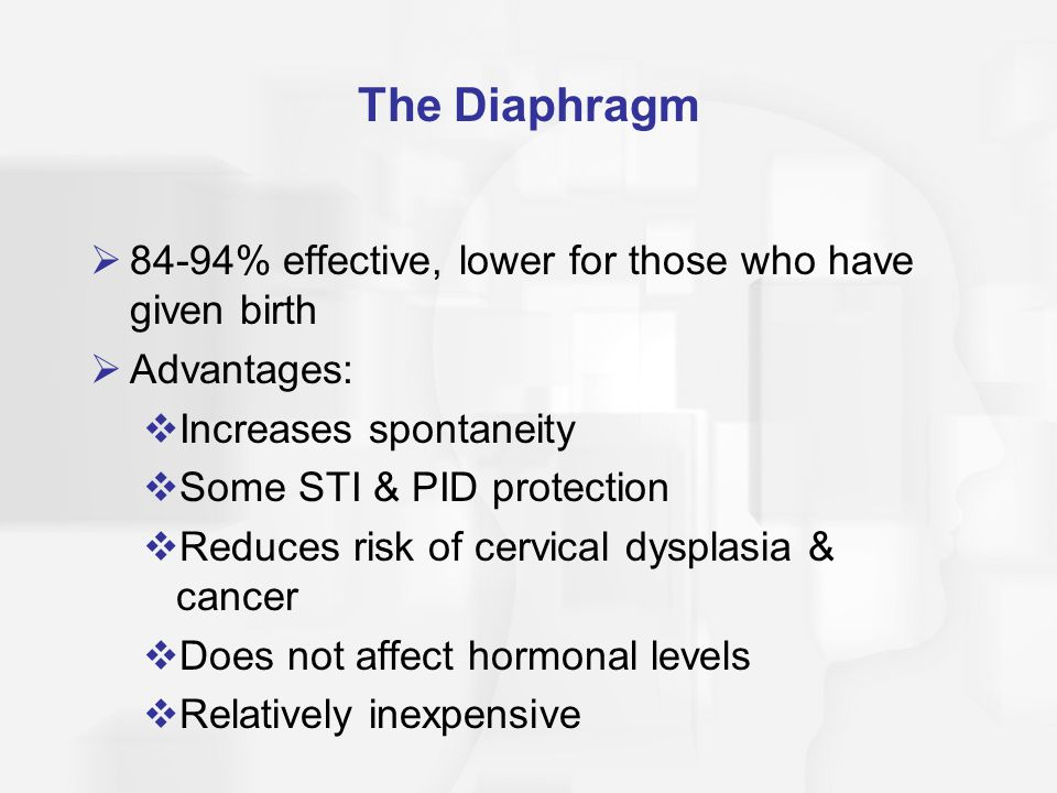 The Diaphragm 84-94% effective, lower for those who have given birth