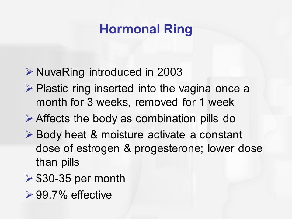 Hormonal Ring NuvaRing introduced in 2003