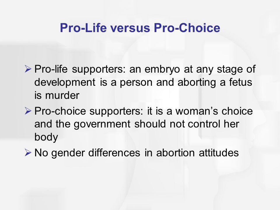 Pro-Life versus Pro-Choice