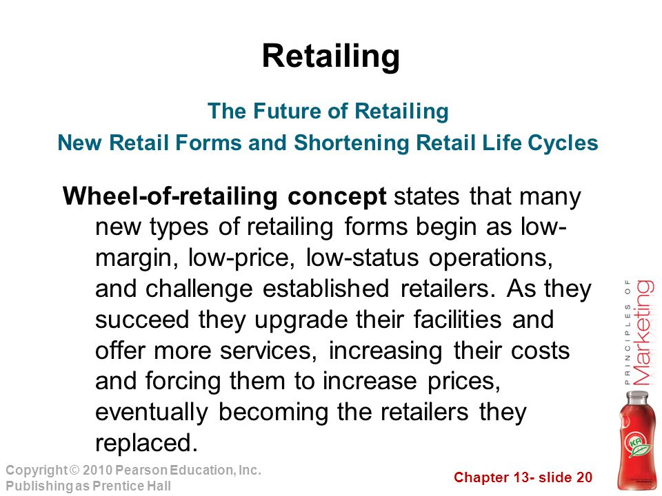 Retailing The Future of Retailing