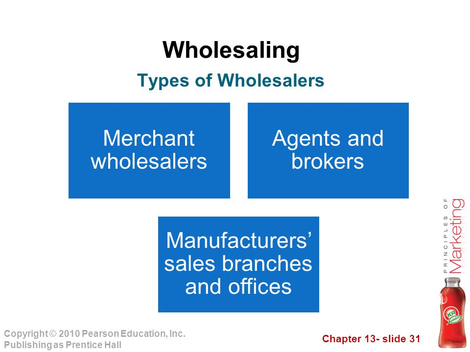 Manufacturers' sales branches and offices