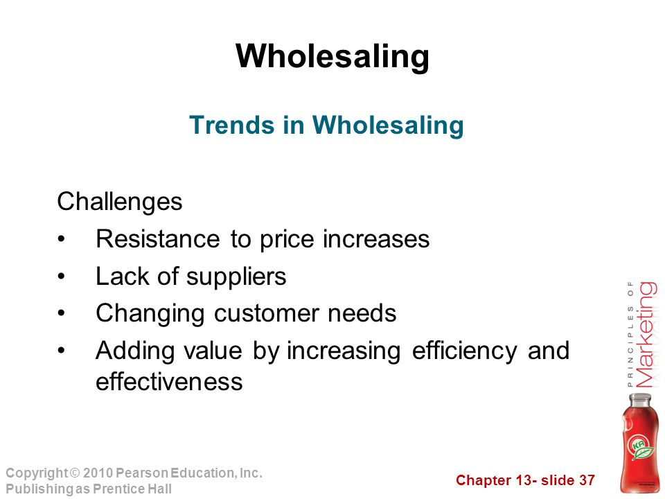 Wholesaling Trends in Wholesaling Challenges