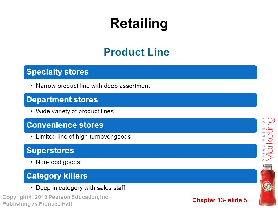 Retailing Product Line Specialty stores