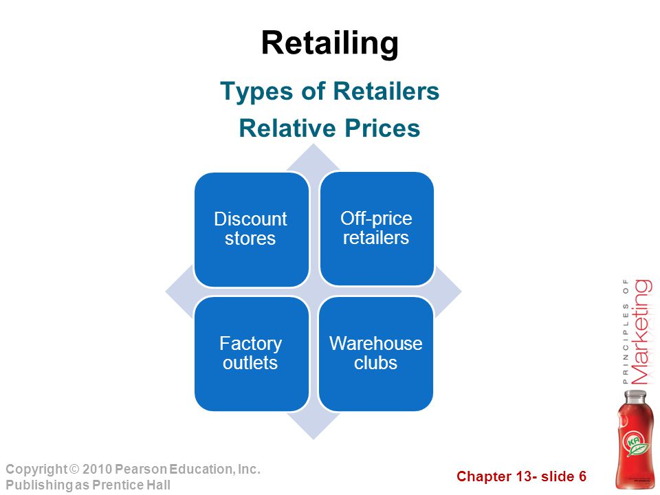 Retailing Types of Retailers Relative Prices Discount stores