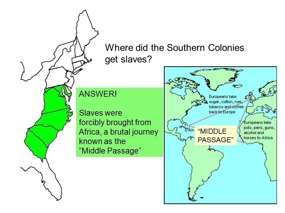 Where did the Southern Colonies get slaves