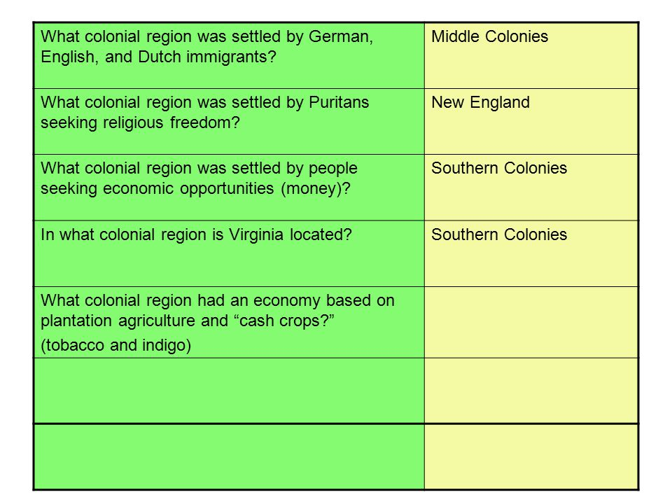 What colonial region was settled by German, English, and Dutch immigrants