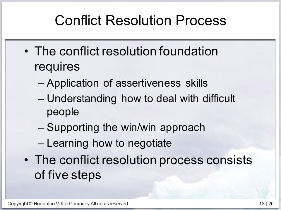 Conflict Resolution Process