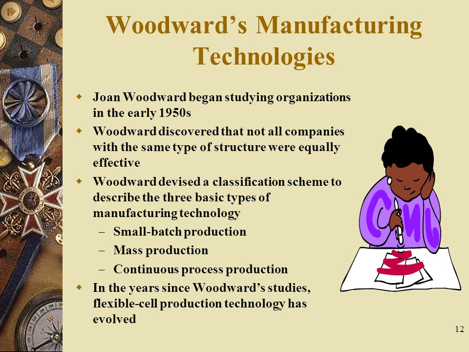 Woodward's Manufacturing Technologies