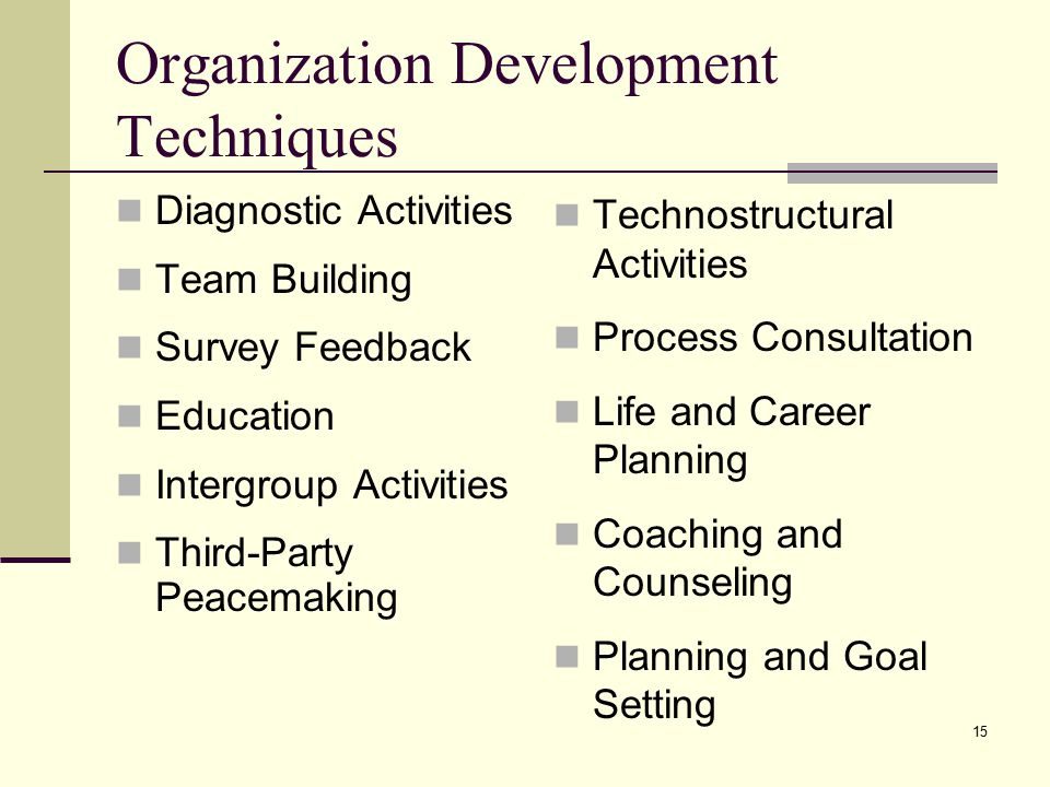 Organizational Development: Definition, Uses and Techniques