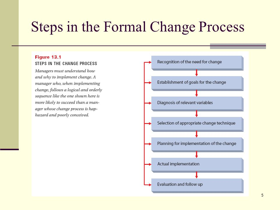 formal process Complaint process the office of institutional equity is an administrative office as part of the formal resolution process, a university investigator will conduct a thorough investigation into the allegations of the complaint and prepare a report of the investigation.