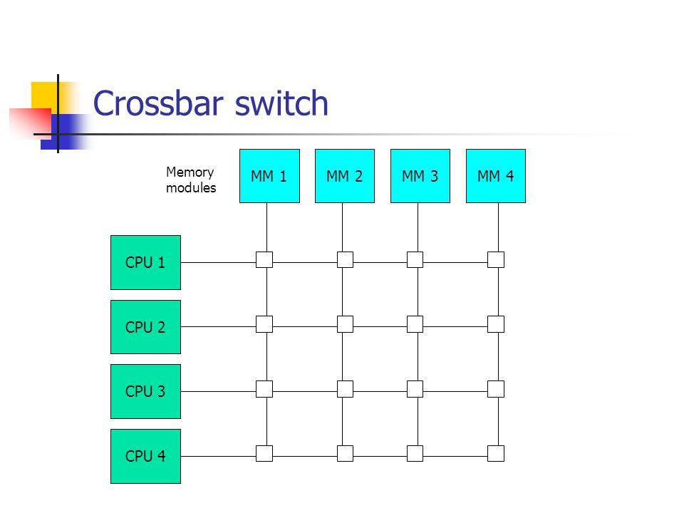 Crossbar switch MM 1 MM 2 MM 3 MM 4 CPU 1 CPU 2 CPU 3 CPU 4 Memory