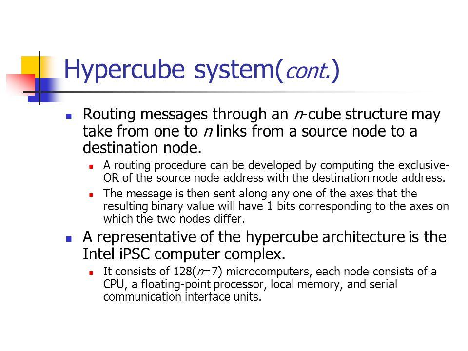 Hypercube system(cont.)