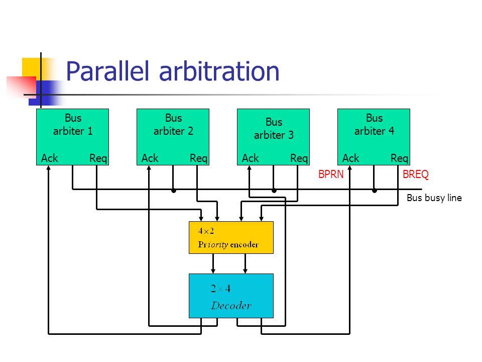 Parallel arbitration Bus arbiter 1 Bus arbiter 2 Bus arbiter 4 Bus