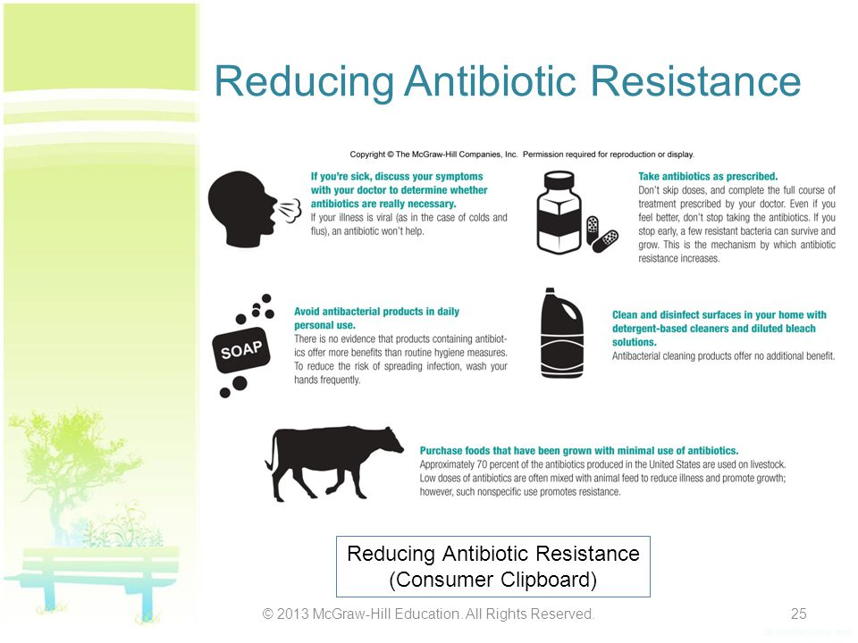 Reducing Antibiotic Resistance